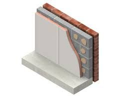 Kooltherm K17. Insulated Plasterboard for Plaster-Dab/ Adhesive Bonded Dry-Lining